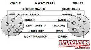6 pin trailer wiring diagram 7 pin to 6 pin trailer plug