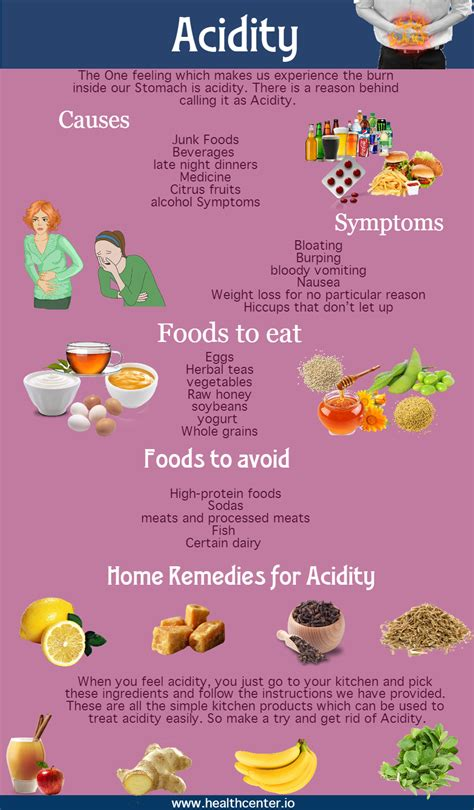 home remedies for acidity tips to acidity