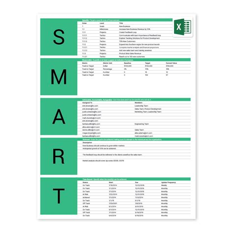 free smart goals excel template