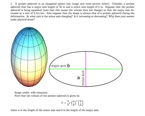 cross section of sphere 1 a prolate spheroid is an elongated sphere see