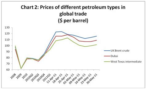 Price Rise In India Essay by Essay On Fuel Price Hike In India