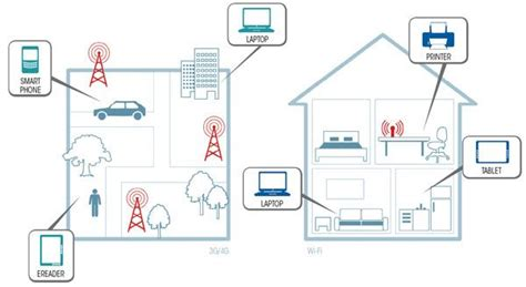 mobile satellite broadband what is the difference between wi fi vs mobile broadband