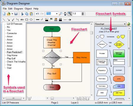 erd builder excellent drawing creator ideas electrical