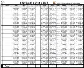 Nba Basketball Score Sheet by Pin Blank Basketball Stats Sheet Nba On