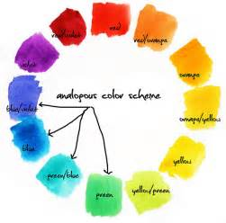 analogous color wheel 301 moved permanently