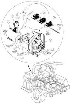 cushman golf cart wiring diagrams | ezgo golf cart wiring