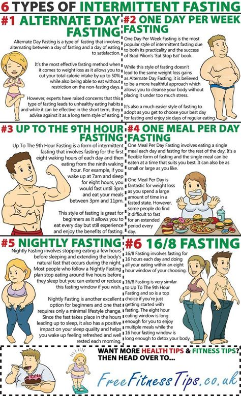 27 best images about intermittent fasting on