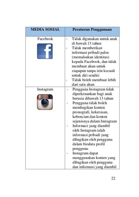 Buku Terlaris Masalah Sosial Anak seri buku literasi digital kajian dak media sosial bagi anak dan