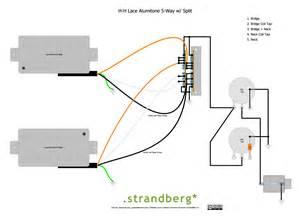 lace alumitone 5 way mod strandberg guitarworks