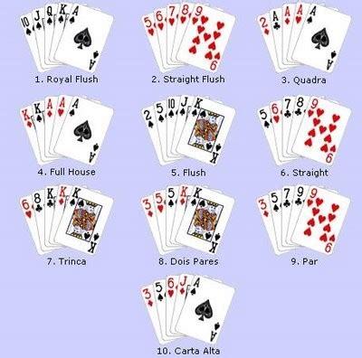 aprenda poker   gratuitos poker  regras  aula gratis torneios
