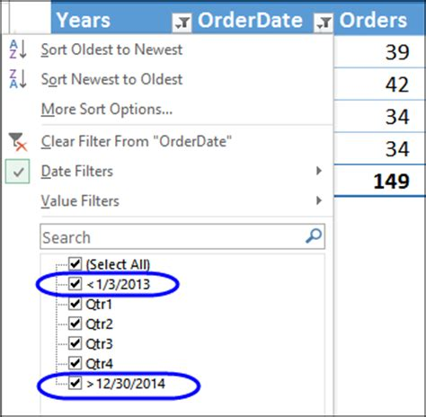 dates in pivot table grouping dates add items in pivot table filter