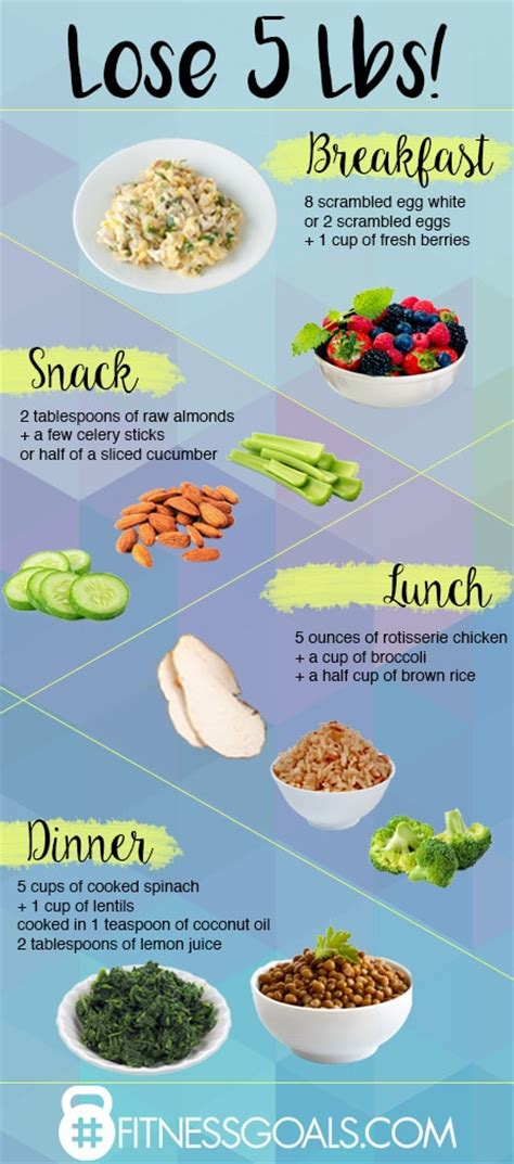 how to lose 5 pounds in a week diets that work