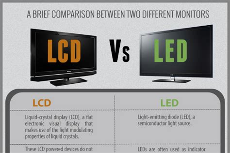 Tv Lcd Vs Led led versus lcd tv brandongaille