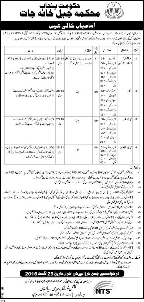 test pattern of nts for educators in punjab punjab jail department jobs 2018 nts written test online