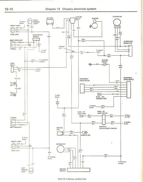 1974 international scout ii wiring diagram international