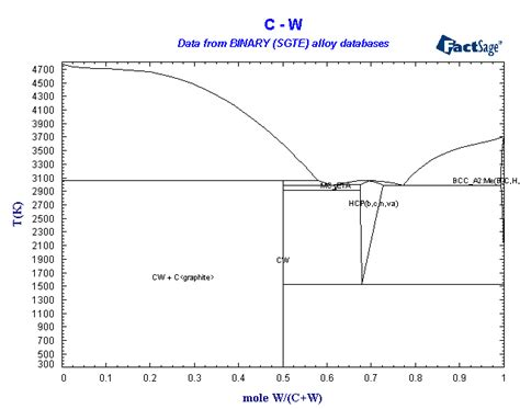 phase diagram for iodine iodine phase diagram pictures to pin on pinsdaddy