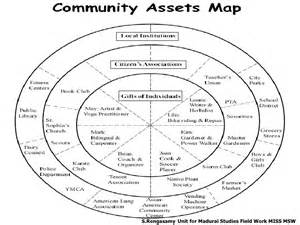 community asset map template introduction to community asset mapping