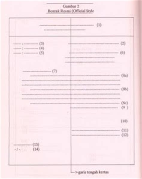 contoh surat keterangan revisi faktur pajak contoh sur