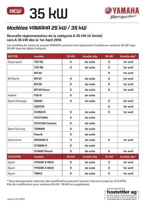 35 Kw Motorrad a2 fahrausweis die liste der yamaha motorr 228 der mit 35kw