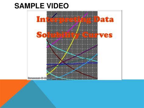 designmantic nj flip your science instruction seminar nj