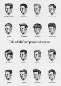 Black Men Haircut Styles Chart » Home Design 2017