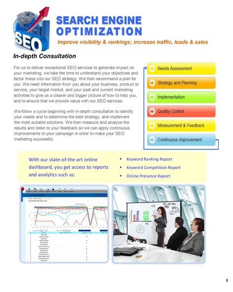 Search Services Seo Services Your Business Site Needs To Be Optimised
