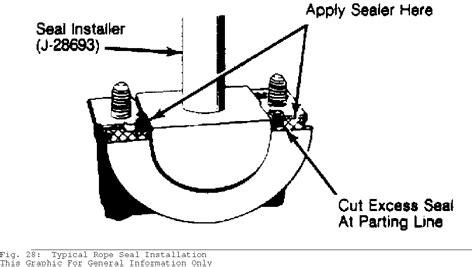 induction motor overhauling procedure induction motor overhauling procedure 28 images when overhauling caliper if piston bores are