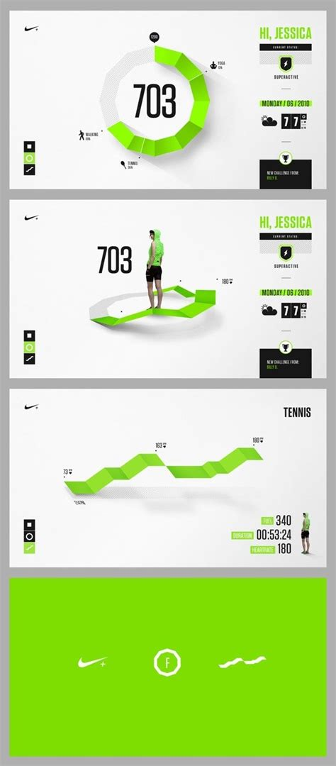 designspiration infographics 226 best images about infographics i like on pinterest