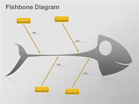 Fishbone Diagram Editable Powerpoint Template Fish Diagram Template