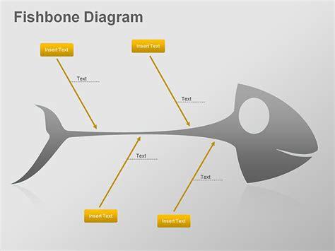 Blank Fishbone Diagram Template, Blank, Free Engine Image