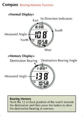 Jam Tangan Casio F 105w 1a Original Murah Garansi Resmi Casio 1 Tahun 5 jual protrek prg 110t 7v baru jam tangan terbaru murah lengkap murahgrosir