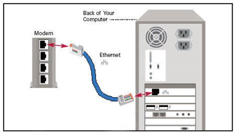 ethernet 10 100 1000 mbit rj45 wiring diagram and