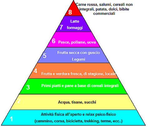 piramide alimentare toscana nasce la piramide alimentare toscana vivere meglio