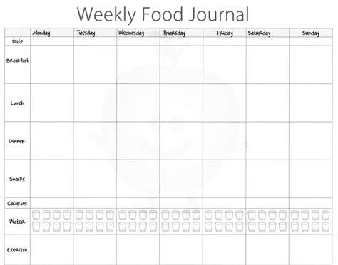 simple printable food journal 5 free food journal templates excel pdf formats