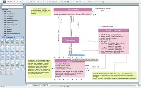 system diagram uml uml class diagram design elements