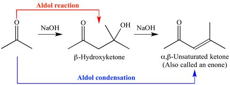 condensation or dehydration illustrated glossary of organic chemistry aldol reaction