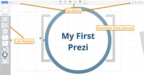 prezi templates for powerpoint mrs enos reading realizations february 2014