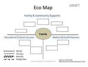 ecomap template social work ecomap template 17 free word pdf documents