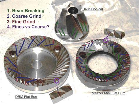 Tiamo Coffee Grinder Conical Ceramic Burr Penggiling Kopi Hg6149bk grinder burr types explained flat conical drm