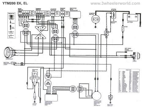wiring diagram for honda 125 three wheeler wiring get