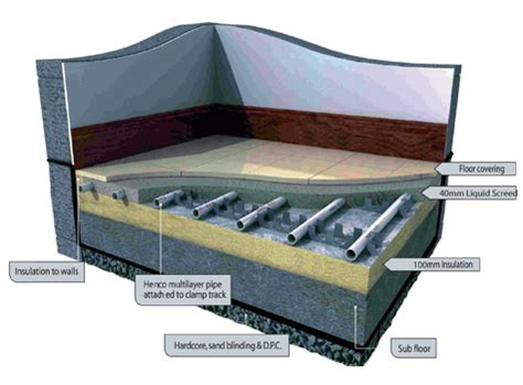 module floorheating green house products services