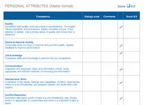 360 Peer Review Template by Employee Evaluation Forms And Performance Appraisal Form