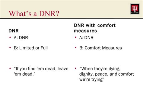 Dnr Comfort Care by Palliative Care In Cystic Fibrosis