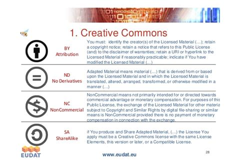 The Creative License 1 creative commons attribution 1 0 dual license