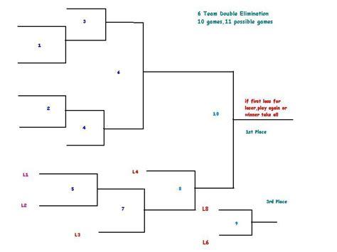 elimination tournament bracket template 4 elimination bracket generators excel xlts