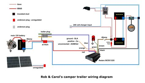wiring diagram for solar panels on a caravan circuit and
