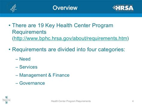 section 330 of the phs act health center program requirements