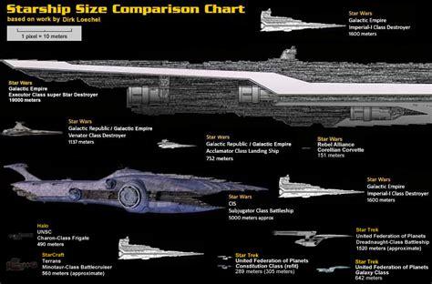 star trek s enterprise vs vengeance jude bautista gallery u s s vengeance 100 images uss vengeance jude bautista