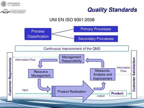 sessione 6 business process management pt 1