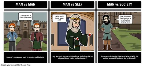 macbeth themes in modern society the tragedy of macbeth by william shakespeare interactive